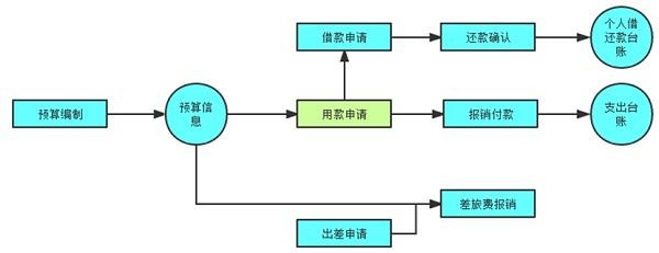 苏州定制化开发软件推荐