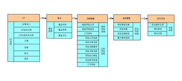 http://www.reviewcode.cn/yanfaguanli/94321.html