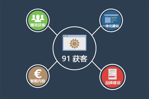 武汉网站建设和推广报价表