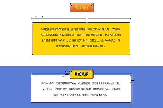 http://www.shangoudaohang.com/chuangtou/245349.html