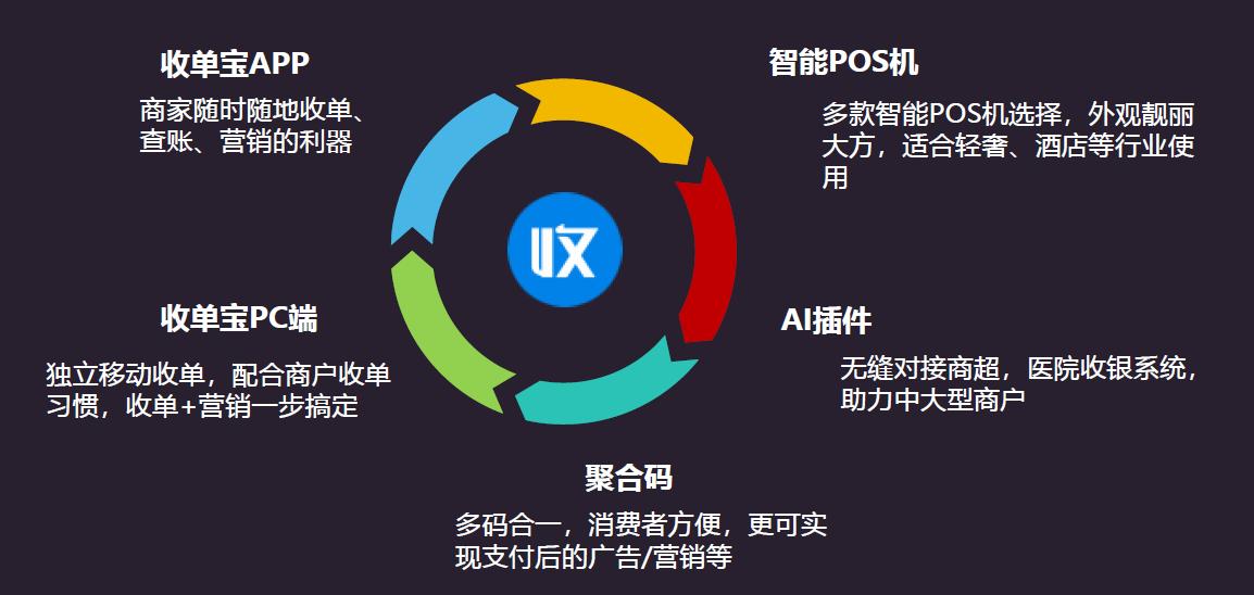 http://www.xqweigou.com/dianshanglingshou/68447.html