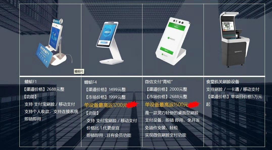 http://www.xqweigou.com/dianshangjinrong/68438.html