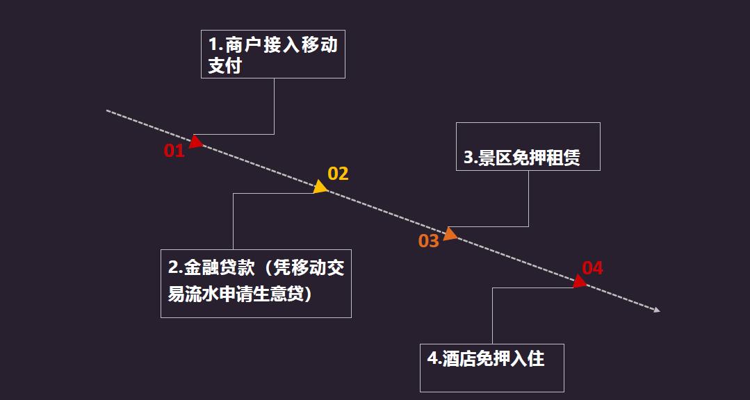 http://www.weixinrensheng.com/kejika/1067531.html