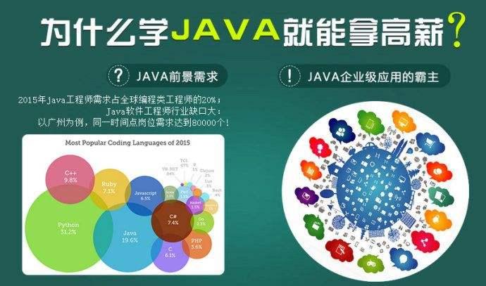 http://www.reviewcode.cn/bianchengyuyan/96950.html