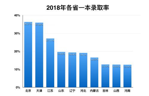 http://www.edaojz.cn/youxijingji/329433.html