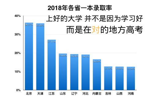 http://www.edaojz.cn/jiaoyuwenhua/329441.html