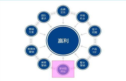 http://www.chnbk.com/caijingfenxi/9551.html