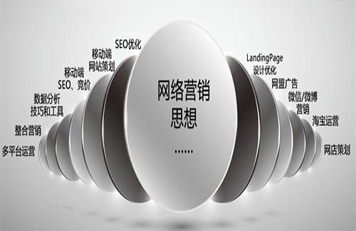 长宁区seo优化加盟